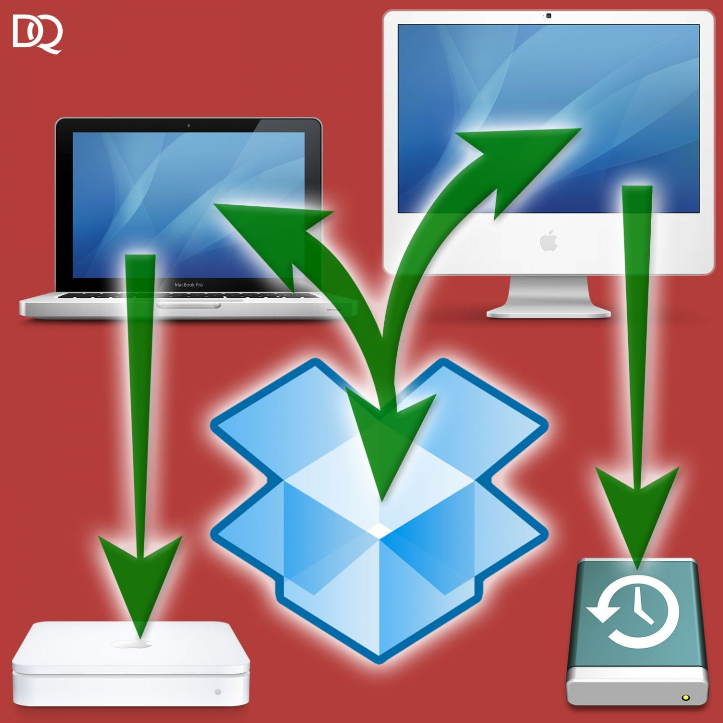can time machine backup to dropbox